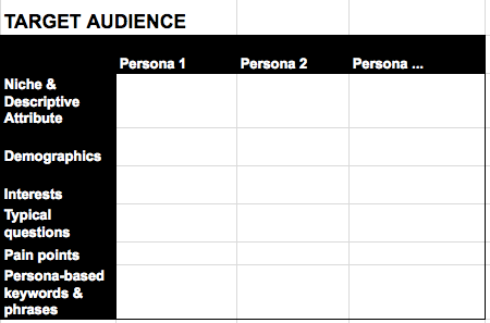 Target audience information in content persona research